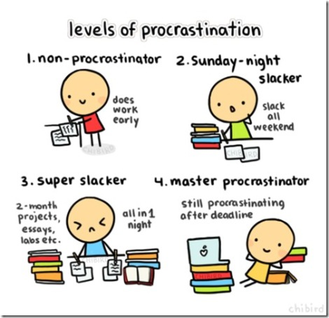 Levels of Procrastination[5]