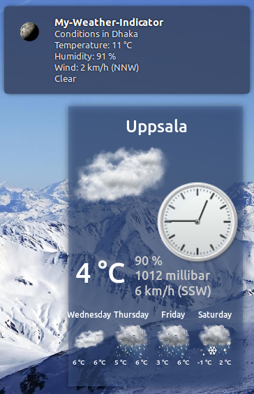 Widget from Weather Indicator